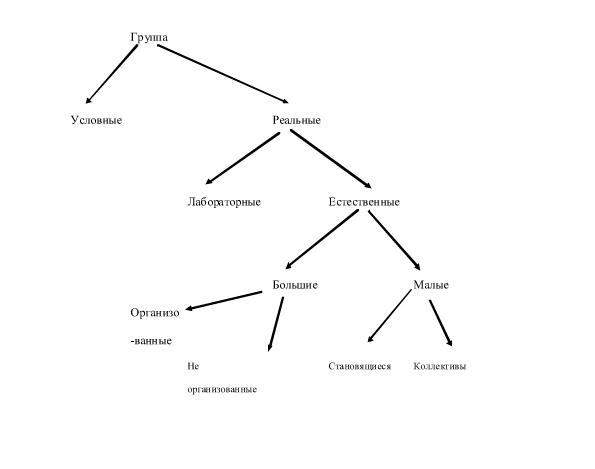 Социальная психология, с.